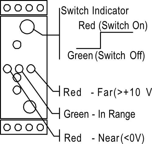 Fonctionnement LED commuté