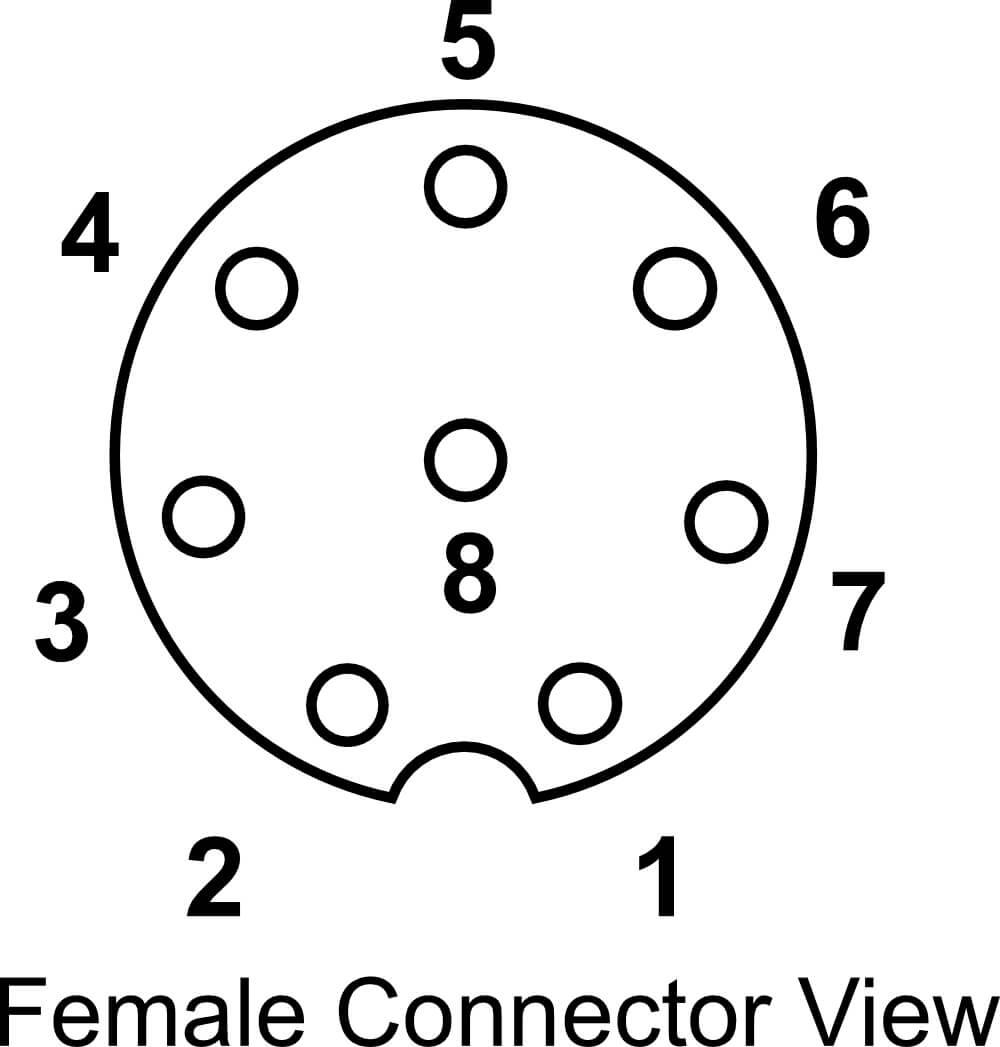 Connettore femmina