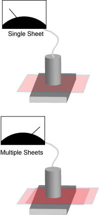 Single Sheet and Multiple Sheets