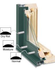 静電容量センサは、ビニルを通して見ると水分とドライ腐敗を検出します。