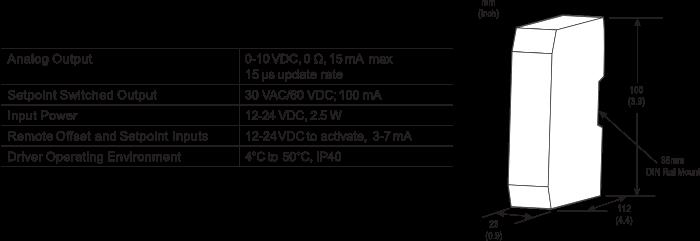 ECL202高分辨率规格