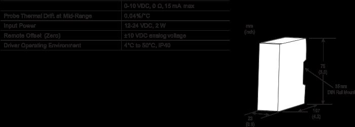 ECL101宽带宽出口限制