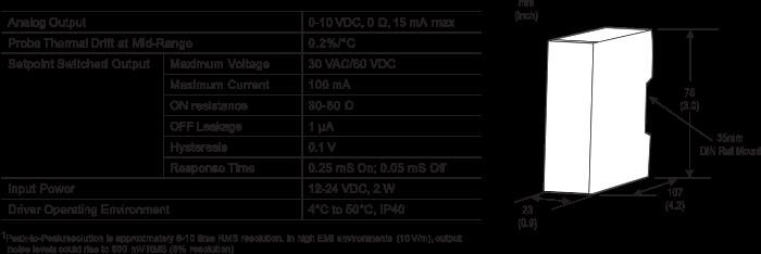 ECA101基本传感器规格