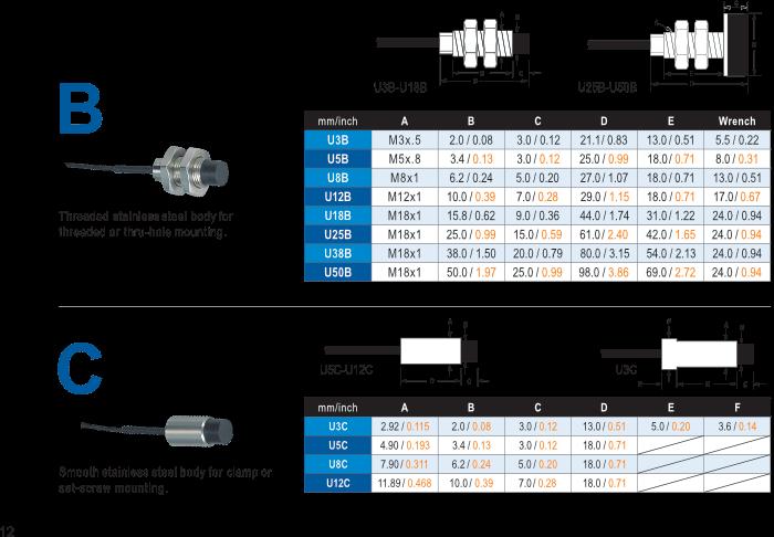 外壳类型和机械详图