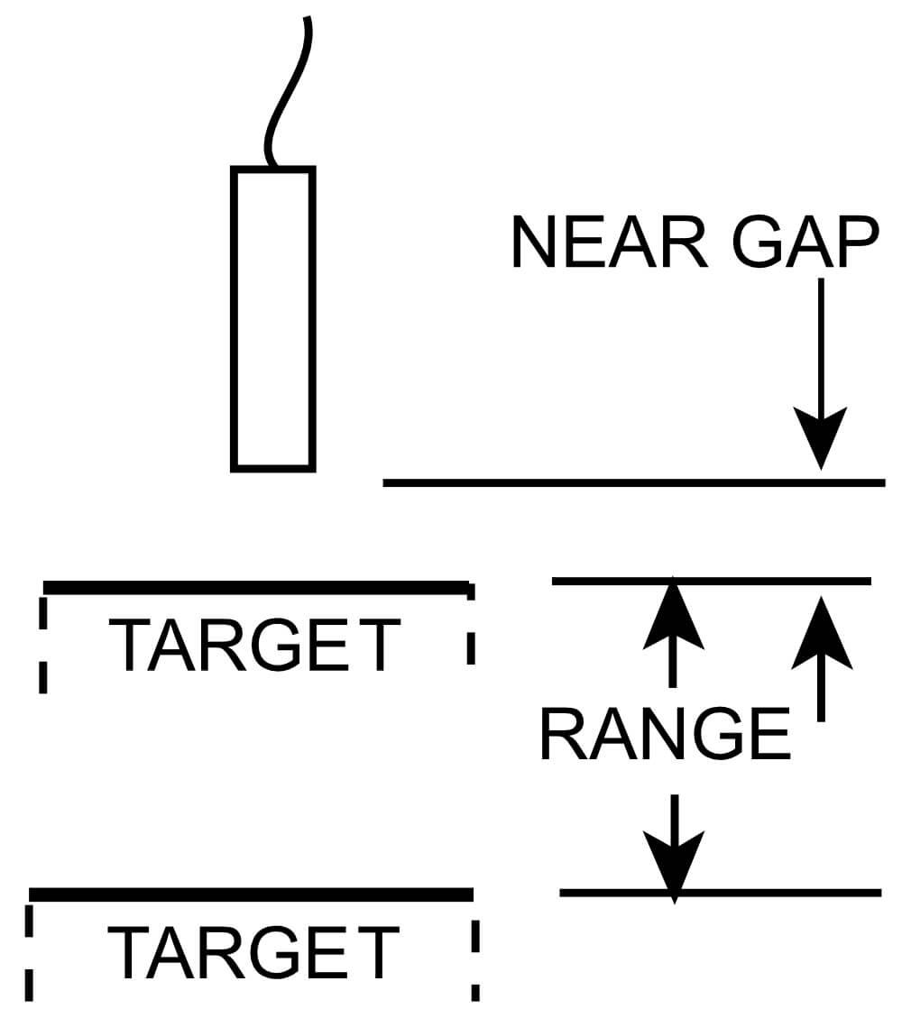 Regolazioni di calibrazione
