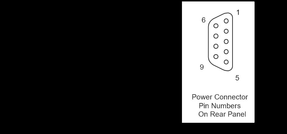 Connexion des broches