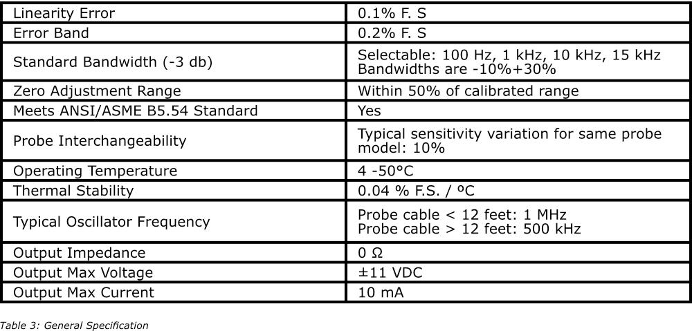 EN591-CPL591 / 592规格