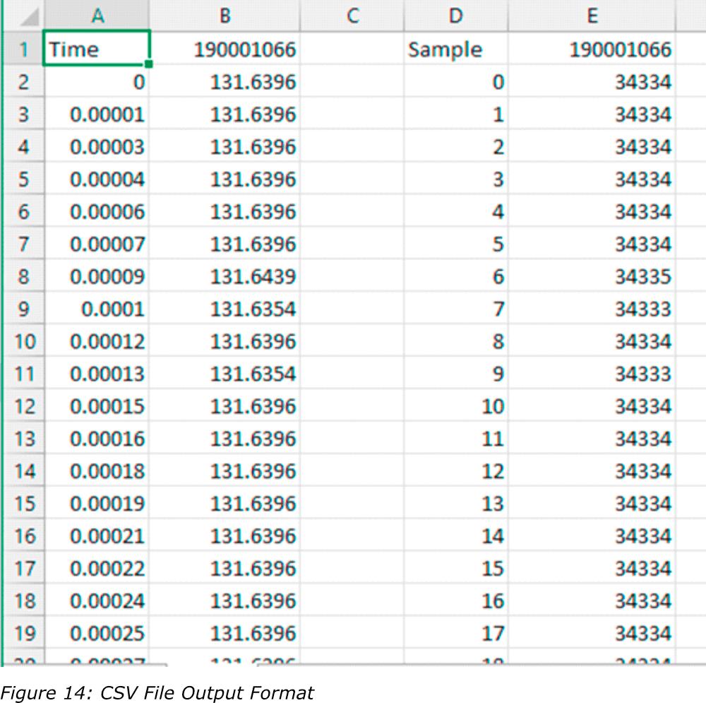 数据CSV文件输出