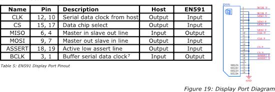 SPI连接器引脚6