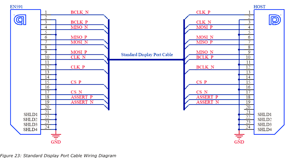 显示端口电缆的接线参考