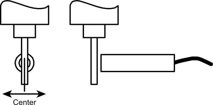 Grundlegendes Messsequenzdiagramm