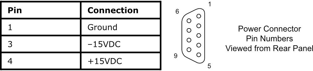 Pin- und Masseverbindung Targa III