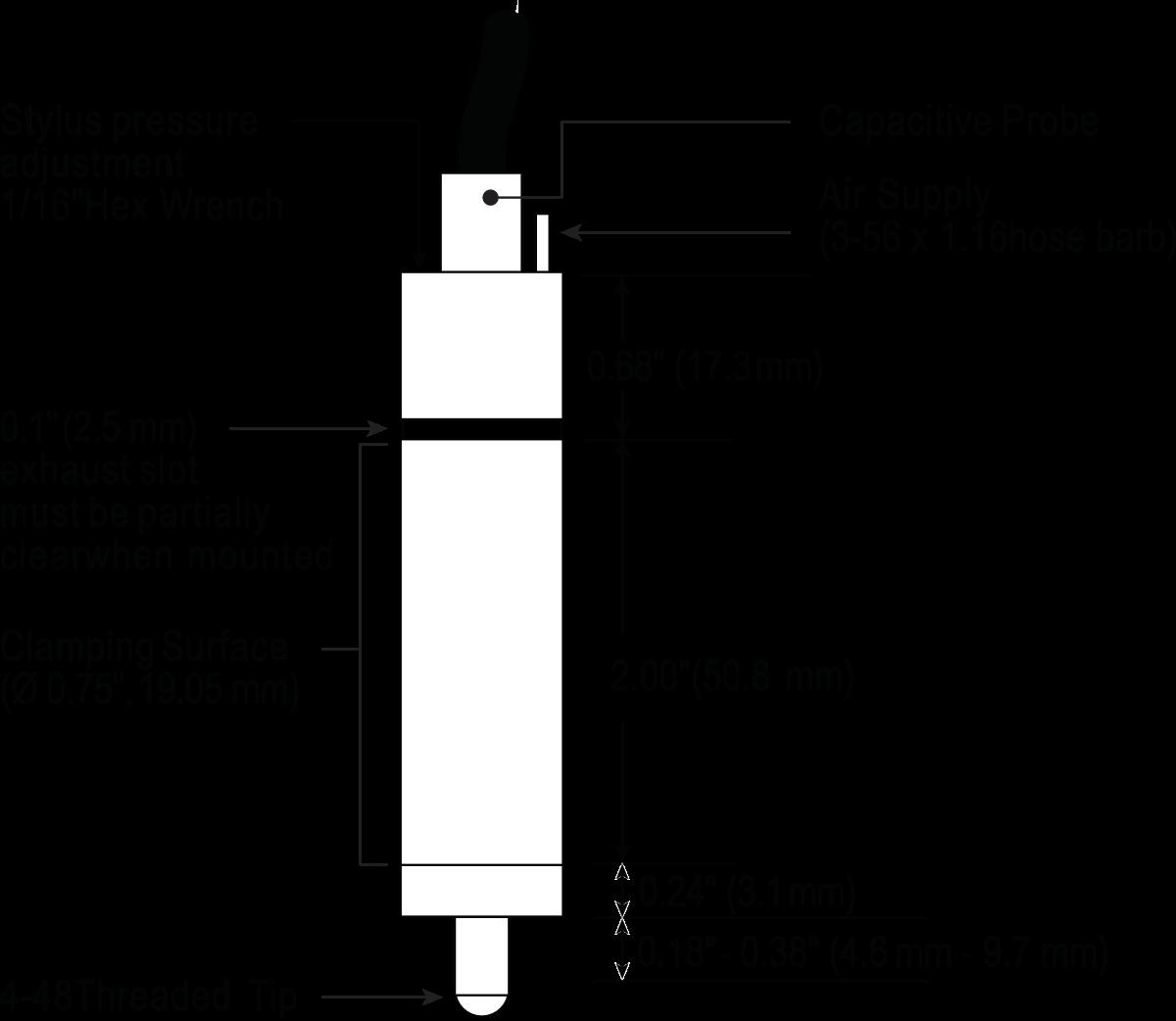 Diagramma CLVDT