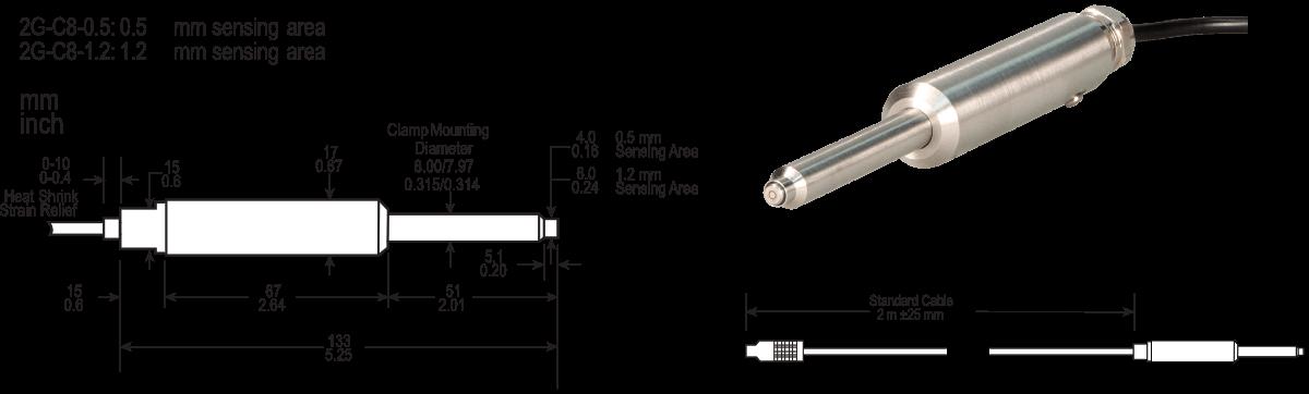 Diagrama de Sonda