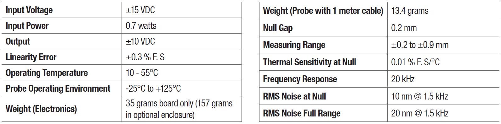 EDA400 Specifications
